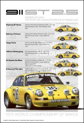 1972 TOAD HALL PORSCHE 911 ST